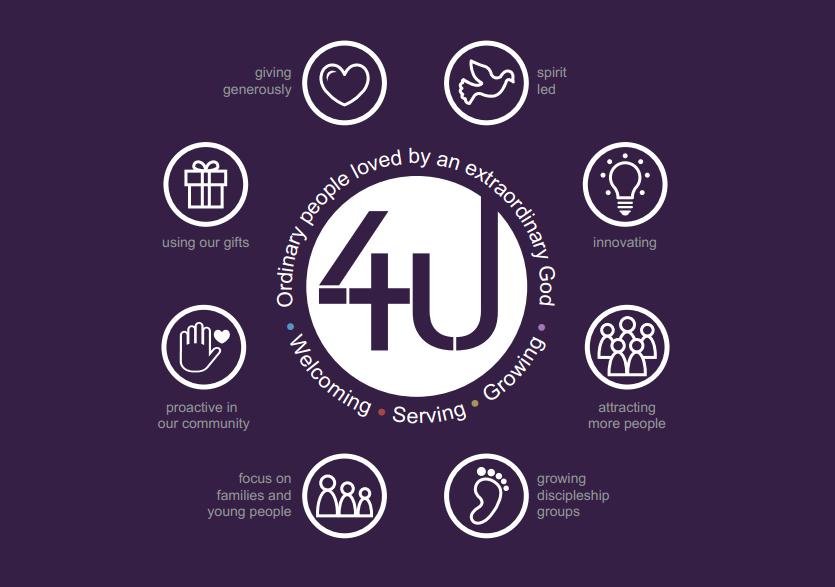 4U Values